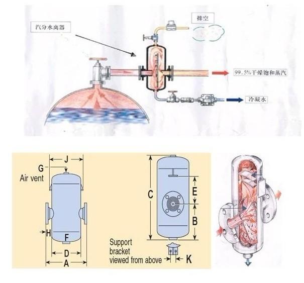 GS8三级迷宫式旋风汽水分离器结构图片