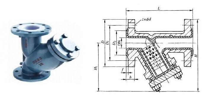 Y型衬氟过滤器结构图